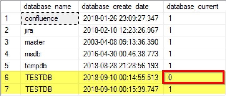 SQLWATCH database create date with status