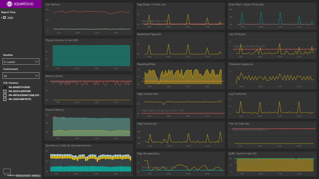 SQLWATCH 5 minute aggregation