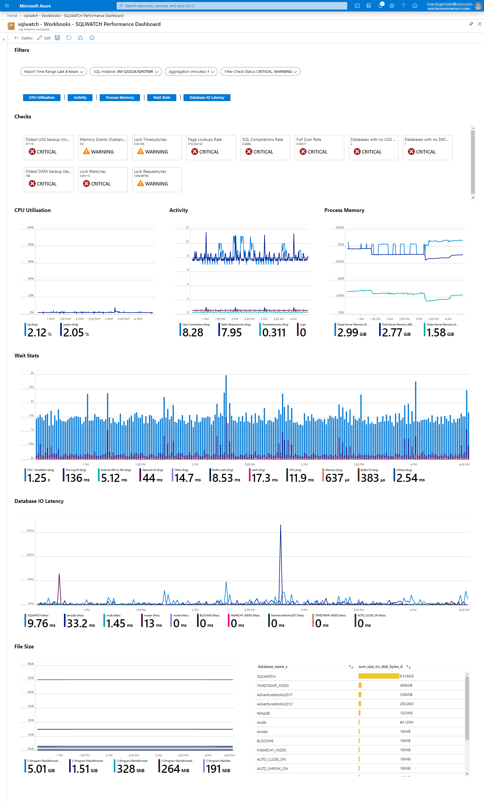 Azure Log Monitor Workbook Example
